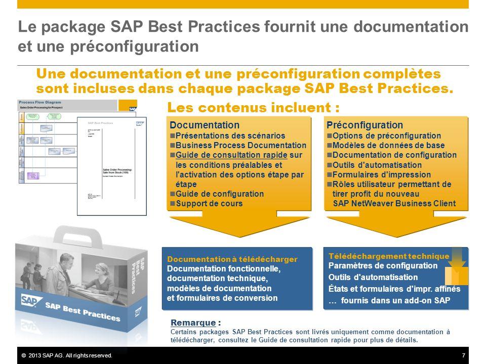 Le package SAP Best Practices fournit une documentation et une préconfiguration