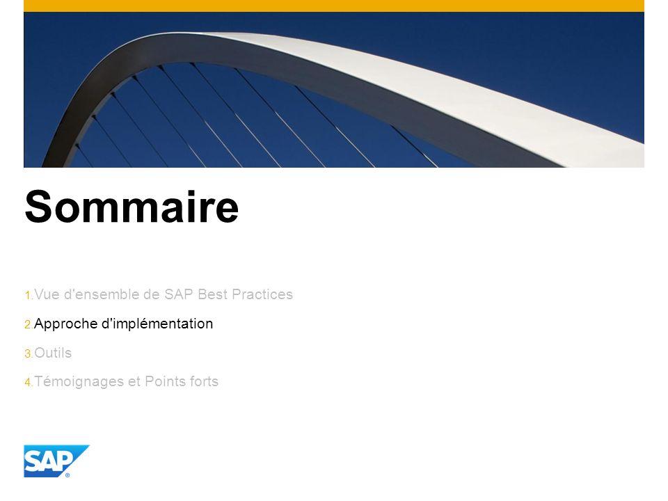Sommaire Vue d ensemble de SAP Best Practices