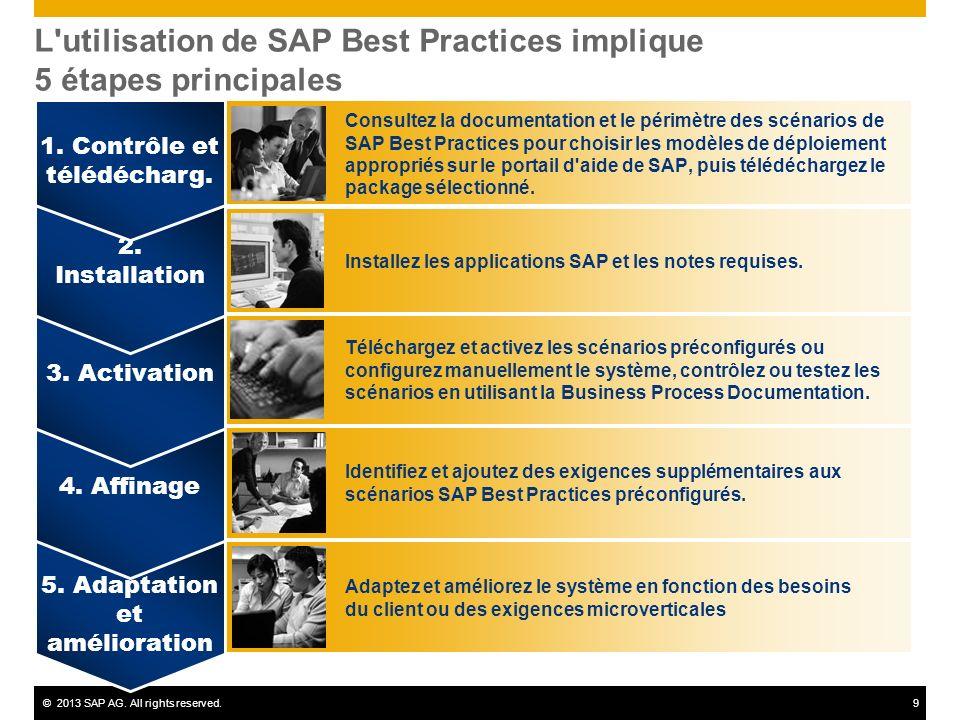L utilisation de SAP Best Practices implique 5 étapes principales