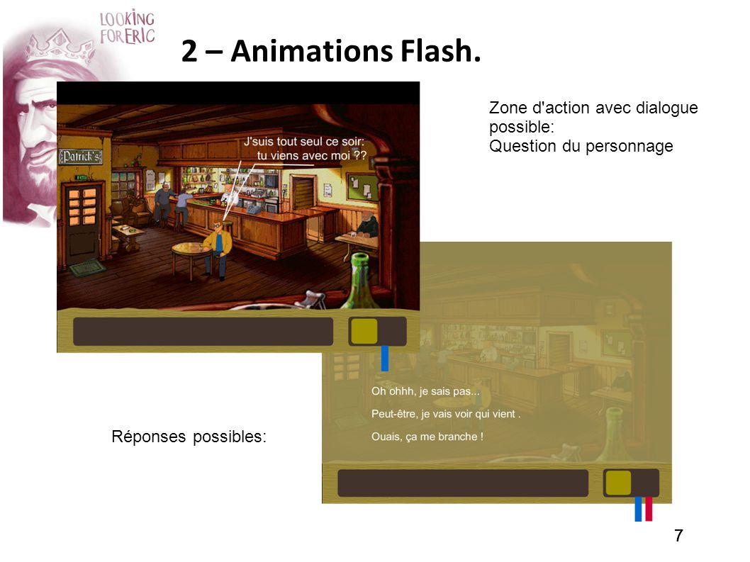 2 – Animations Flash. Zone d action avec dialogue possible: