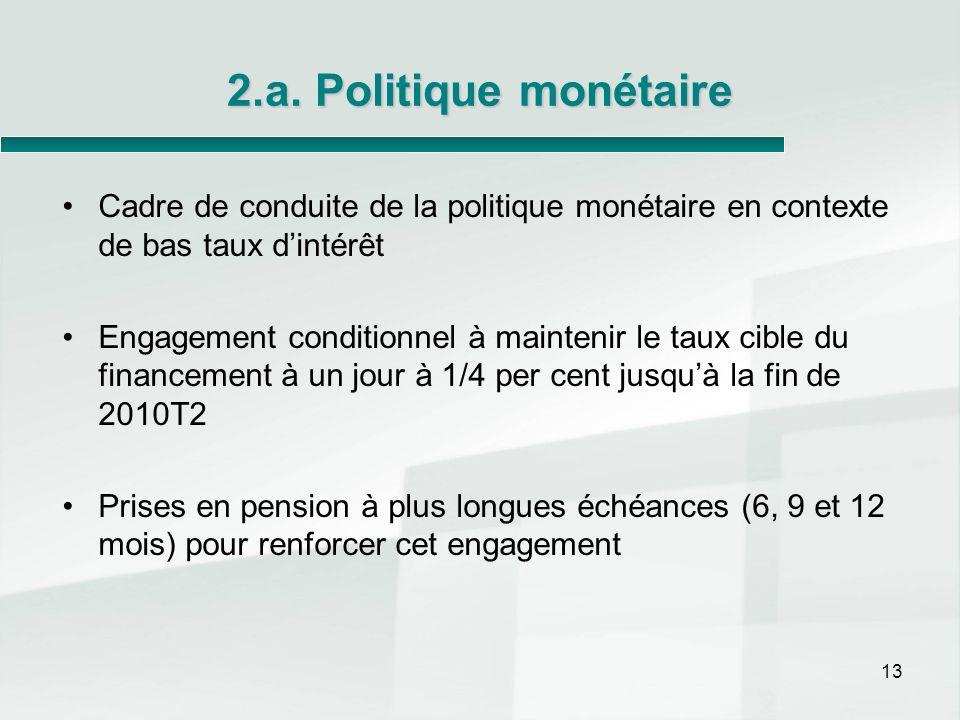 2.a. Politique monétaire Cadre de conduite de la politique monétaire en contexte de bas taux d'intérêt.