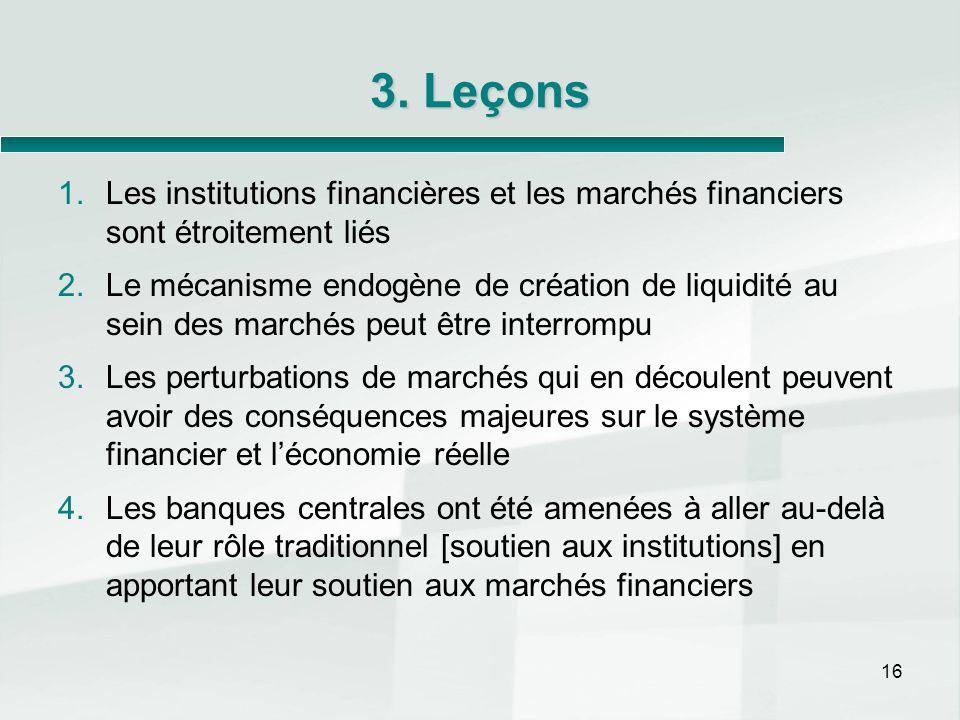 3. Leçons Les institutions financières et les marchés financiers sont étroitement liés.