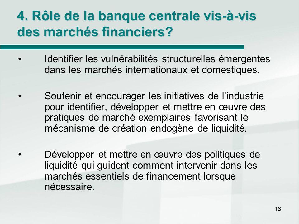 4. Rôle de la banque centrale vis-à-vis des marchés financiers