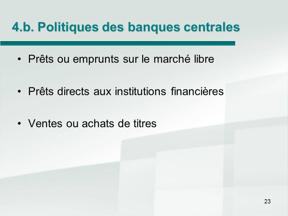 4.b. Politiques des banques centrales
