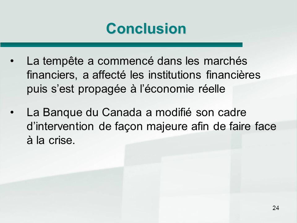Conclusion La tempête a commencé dans les marchés financiers, a affecté les institutions financières puis s'est propagée à l'économie réelle.