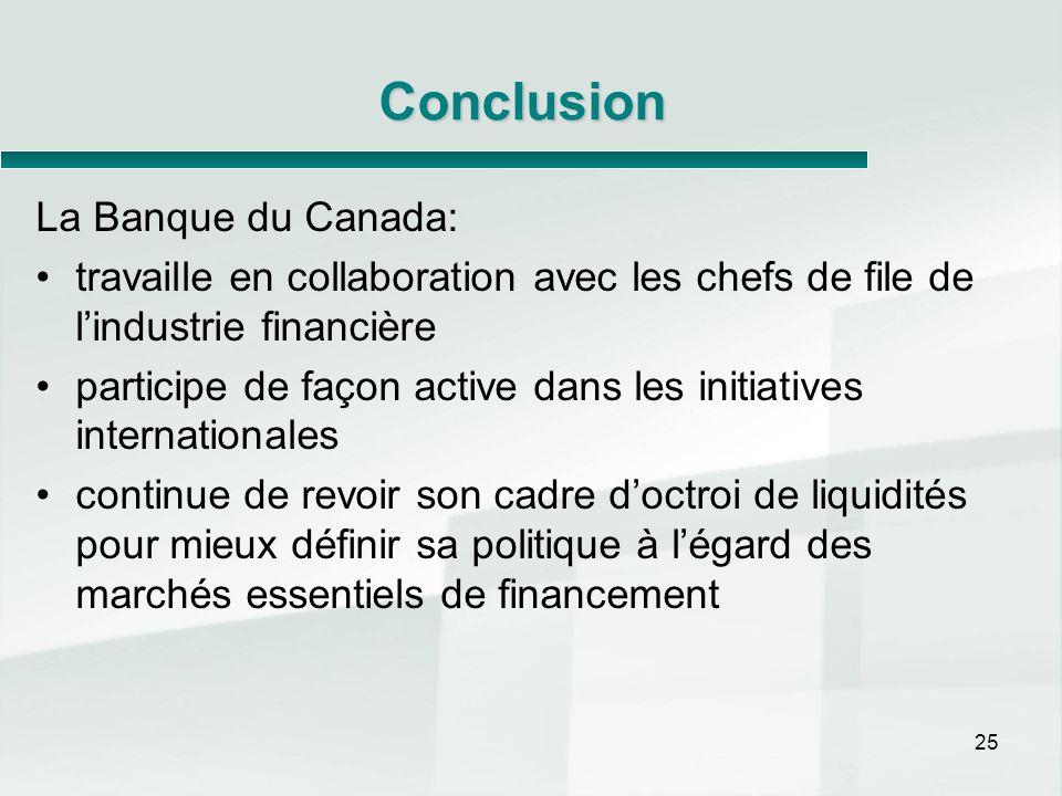 Conclusion La Banque du Canada: