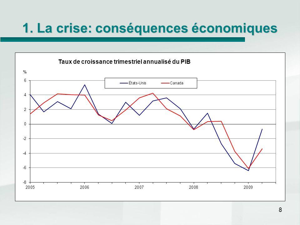 1. La crise: conséquences économiques