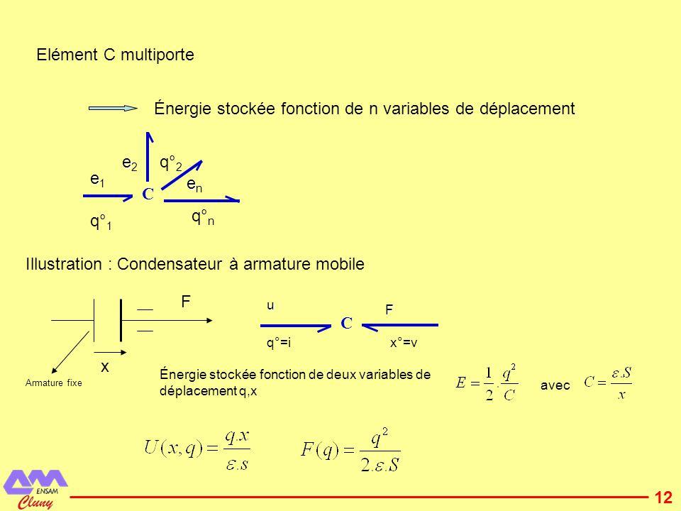 Énergie stockée fonction de n variables de déplacement