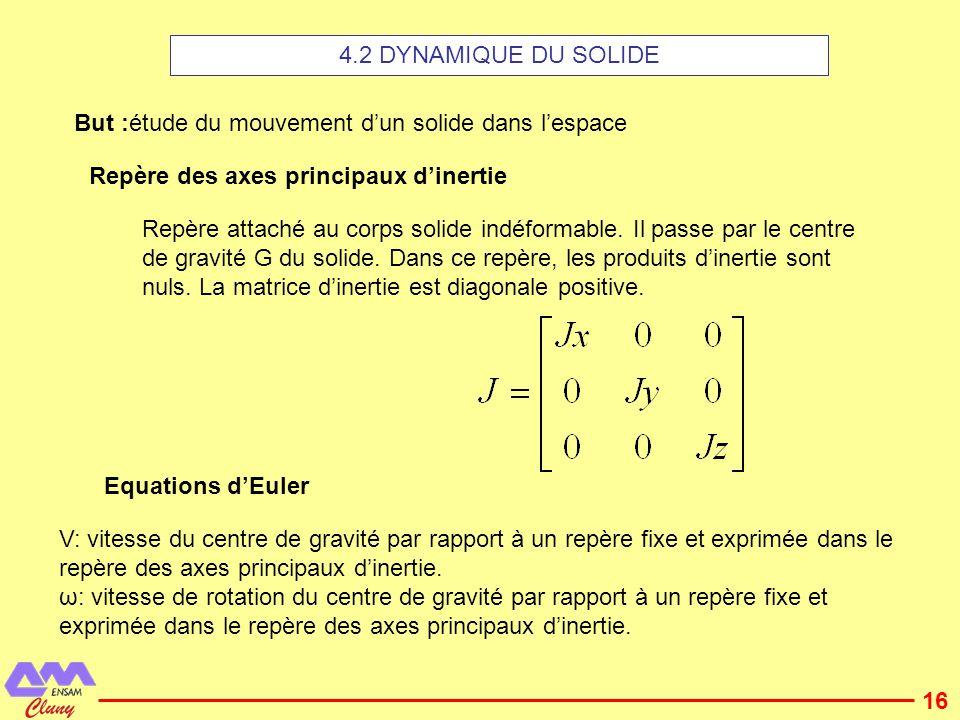 4.2 DYNAMIQUE DU SOLIDE But :étude du mouvement d'un solide dans l'espace. Repère des axes principaux d'inertie.