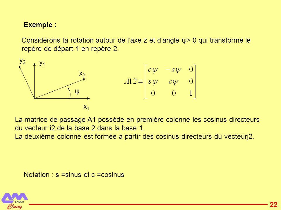 Notation : s =sinus et c =cosinus