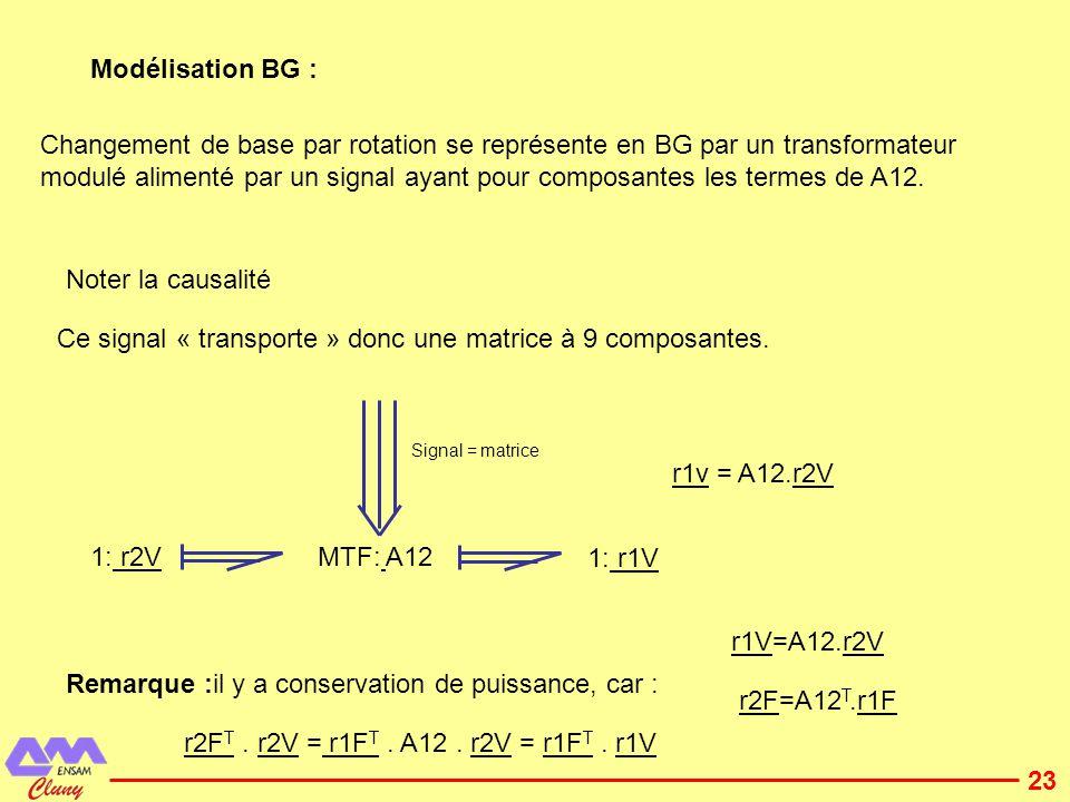 Ce signal « transporte » donc une matrice à 9 composantes.