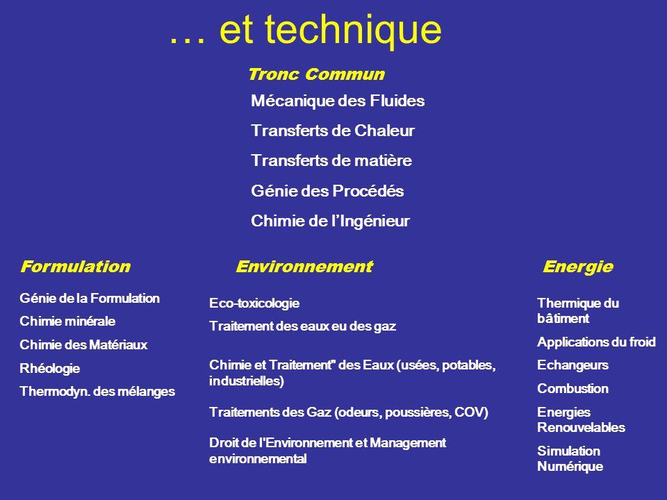 … et technique Tronc Commun Mécanique des Fluides