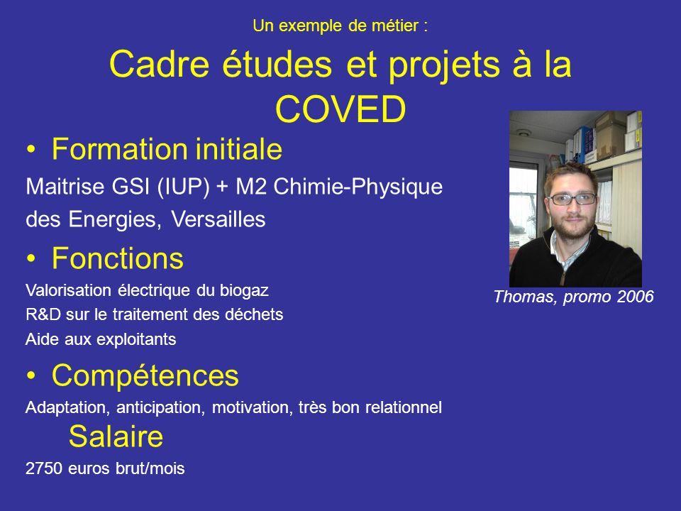 Un exemple de métier : Cadre études et projets à la COVED