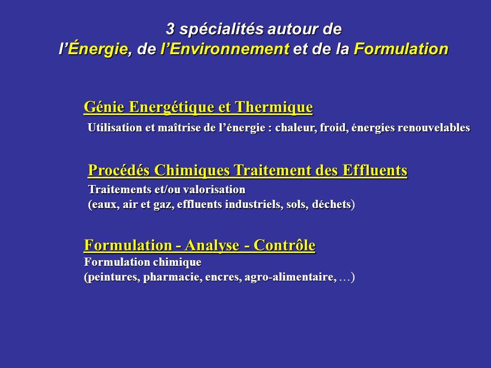 l'Énergie, de l'Environnement et de la Formulation
