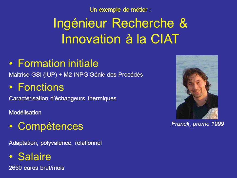 Un exemple de métier : Ingénieur Recherche & Innovation à la CIAT