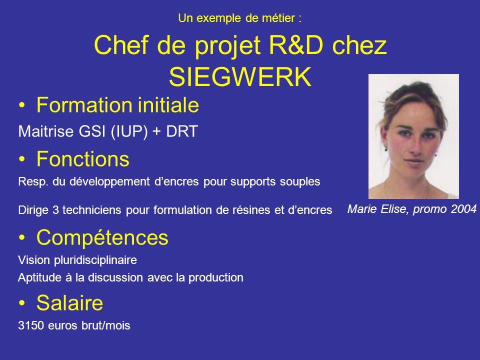 Un exemple de métier : Chef de projet R&D chez SIEGWERK