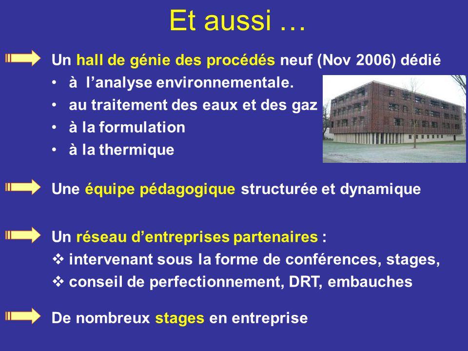 Et aussi … Un hall de génie des procédés neuf (Nov 2006) dédié