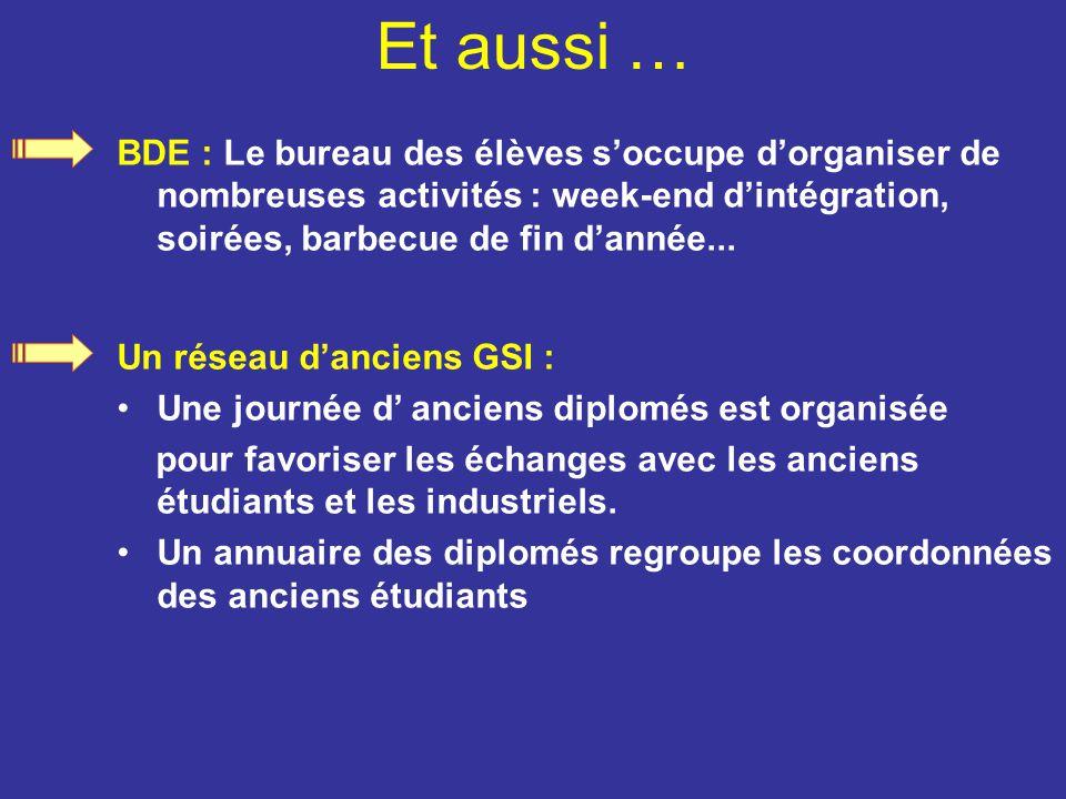 Et aussi … BDE : Le bureau des élèves s'occupe d'organiser de nombreuses activités : week-end d'intégration, soirées, barbecue de fin d'année...