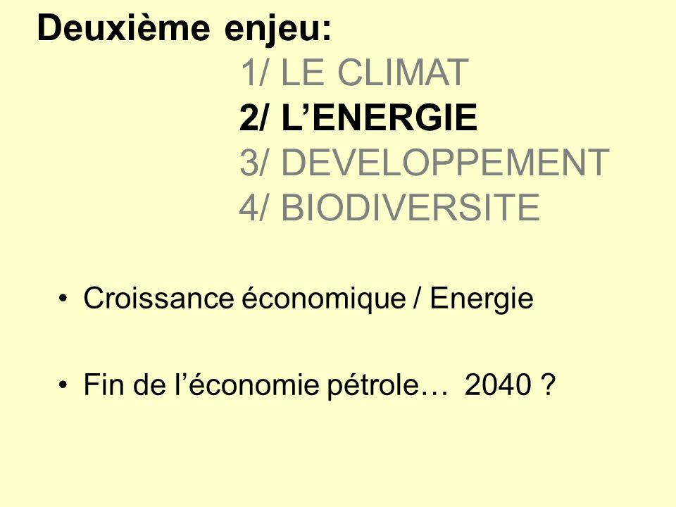 Deuxième enjeu:. 1/ LE CLIMAT. 2/ L'ENERGIE. 3/ DEVELOPPEMENT
