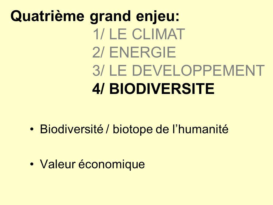 Quatrième grand enjeu:. 1/ LE CLIMAT. 2/ ENERGIE. 3/ LE DEVELOPPEMENT