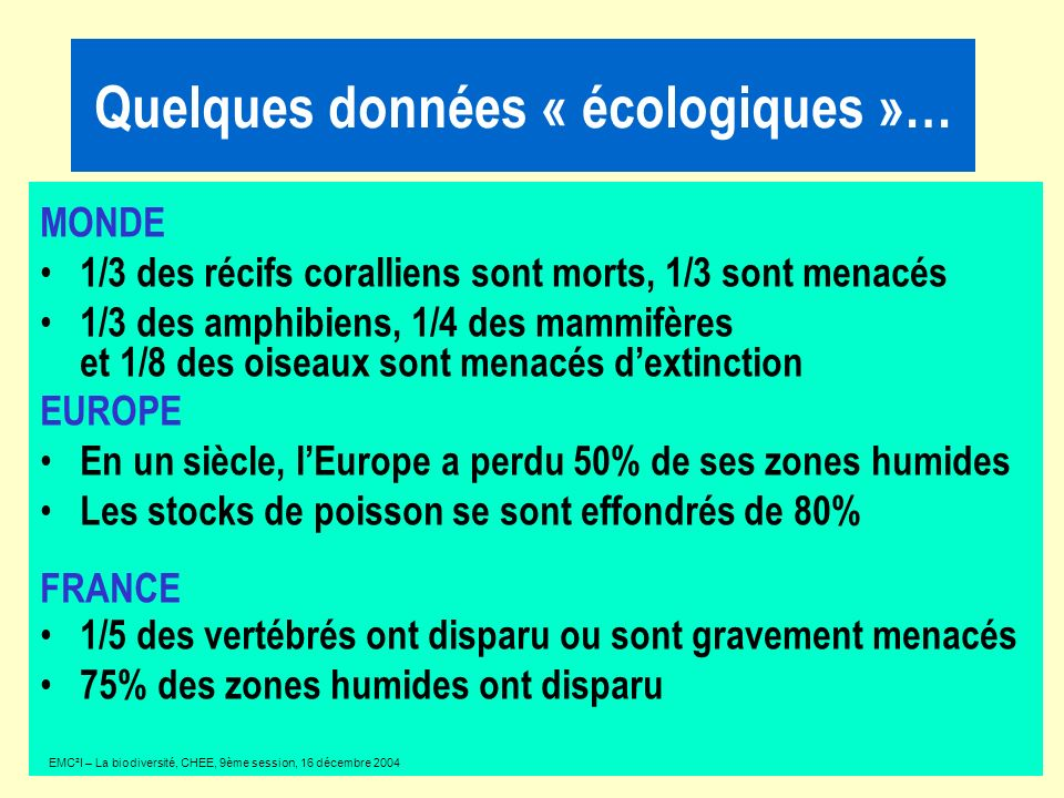 Quelques données « écologiques »…