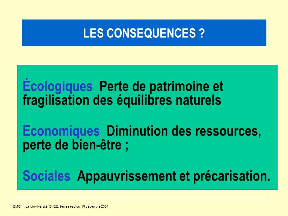 Economiques Diminution des ressources, perte de bien-être ;