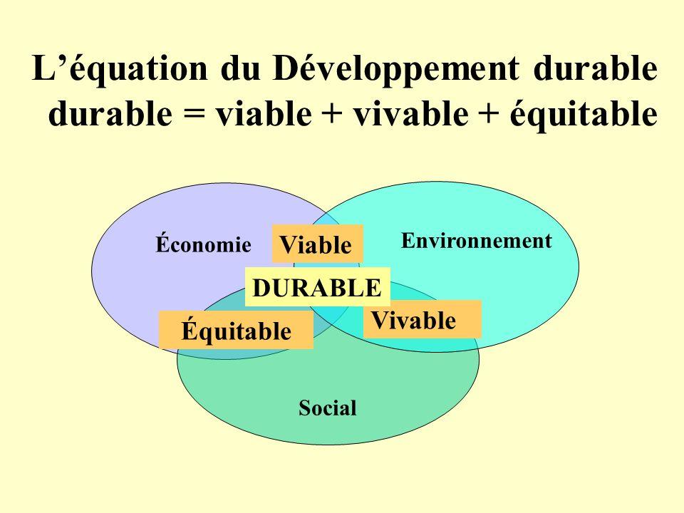 L'équation du Développement durable durable = viable + vivable + équitable