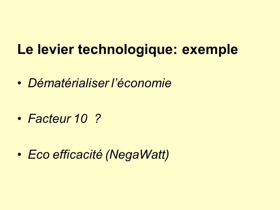 Le levier technologique: exemple