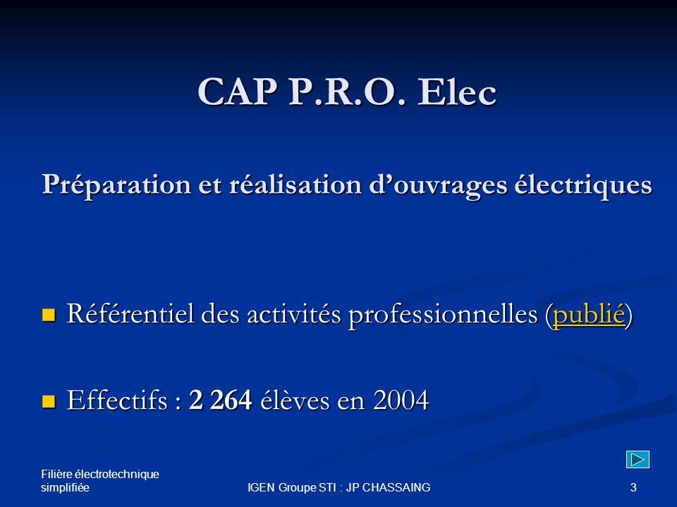 CAP P.R.O. Elec Préparation et réalisation d'ouvrages électriques