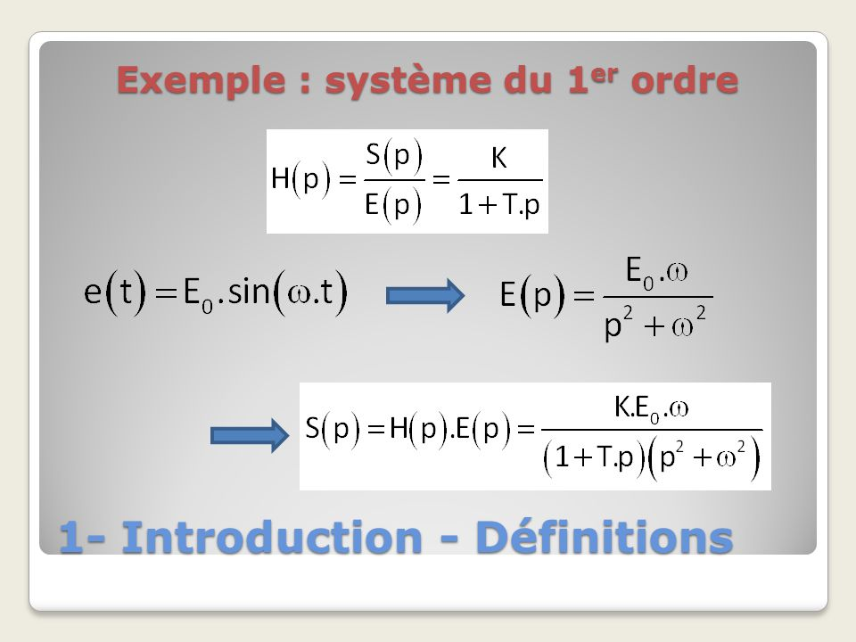 1- Introduction - Définitions