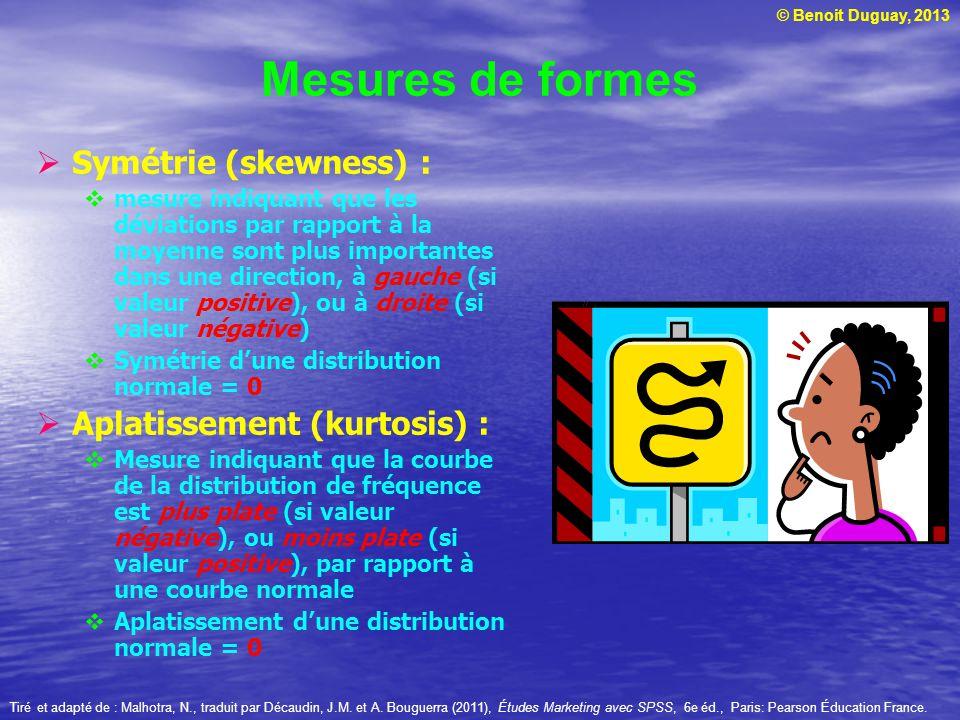 Mesures de formes Symétrie (skewness) : Aplatissement (kurtosis) :