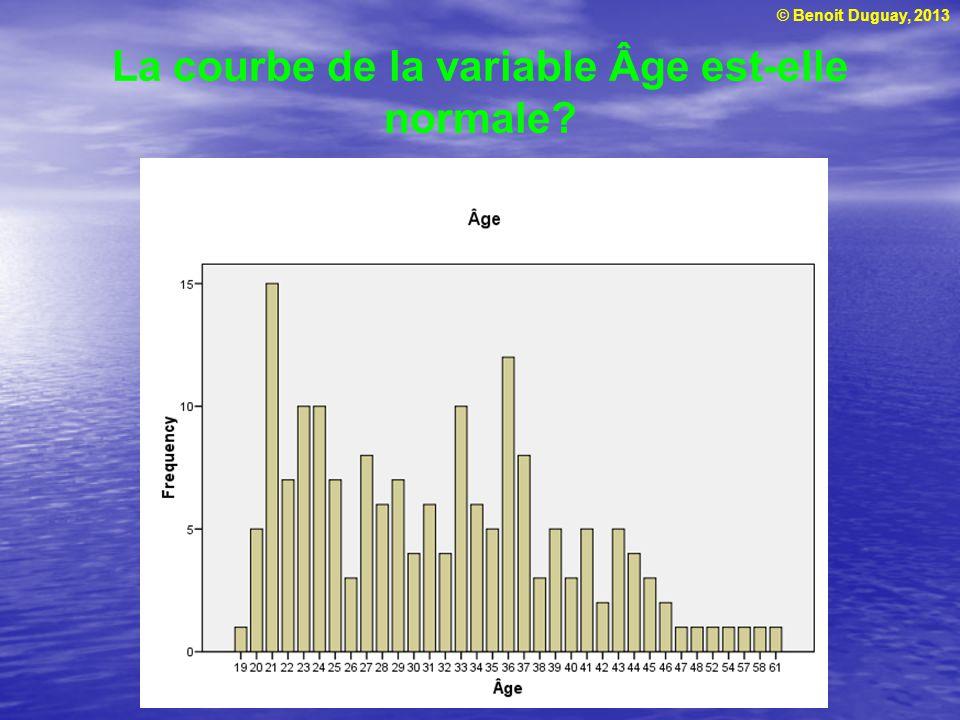 La courbe de la variable Âge est-elle normale