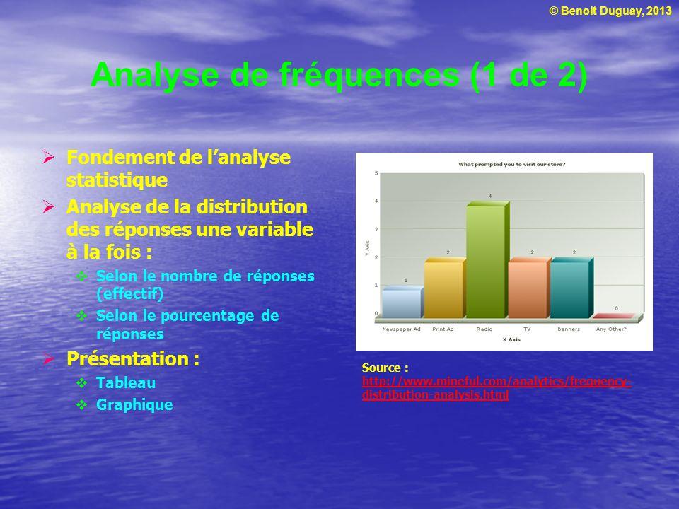 Analyse de fréquences (1 de 2)