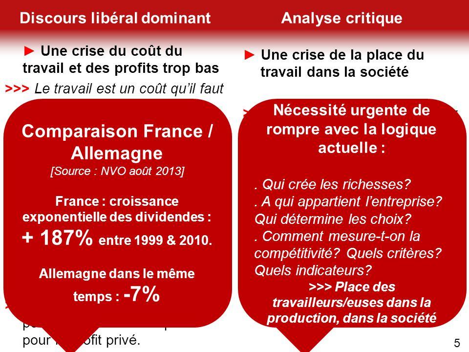 Comparaison France / Allemagne