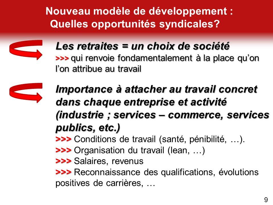 Nouveau modèle de développement : Quelles opportunités syndicales