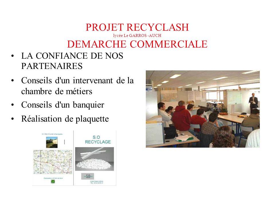 PROJET RECYCLASH lycée Le GARROS -AUCH DEMARCHE COMMERCIALE