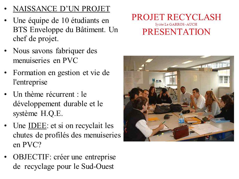 PROJET RECYCLASH lycée Le GARROS -AUCH PRESENTATION