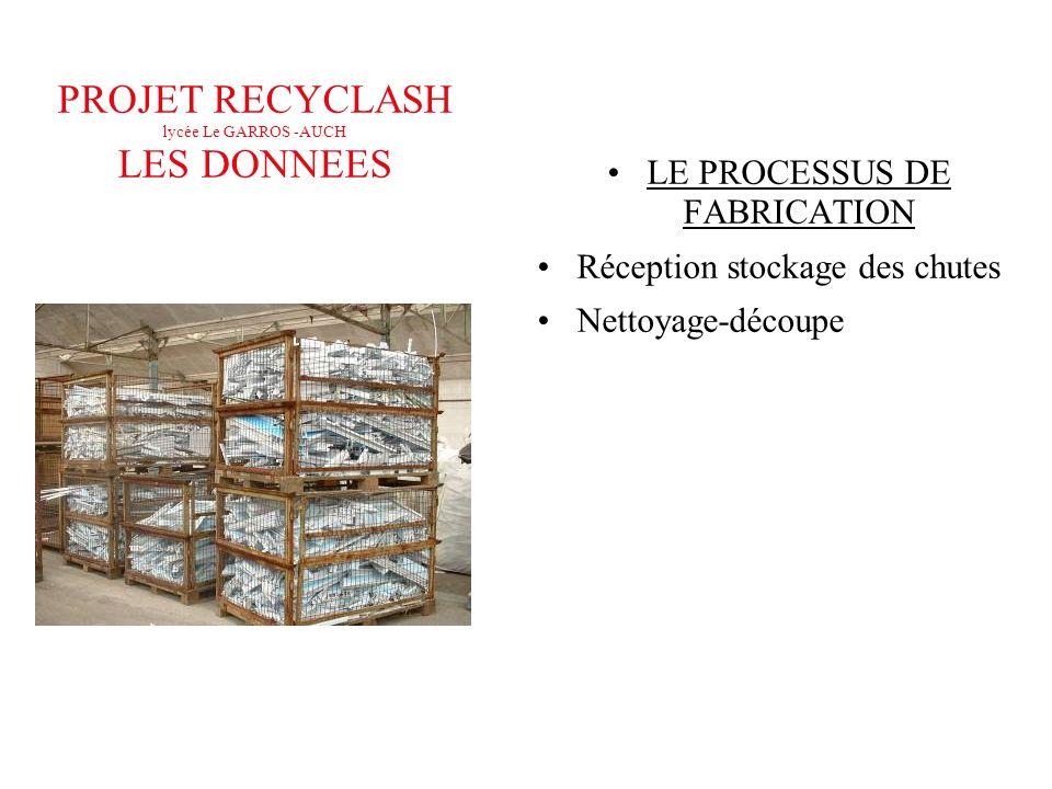 PROJET RECYCLASH lycée Le GARROS -AUCH LES DONNEES