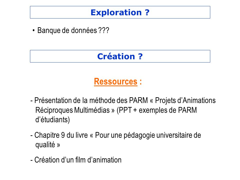 Ressources : Exploration Banque de données Création