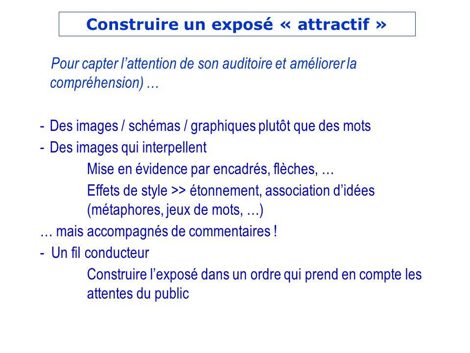 Construire un exposé « attractif »