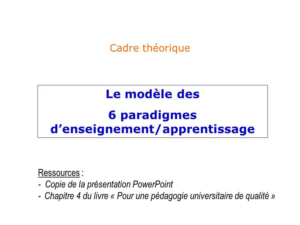 6 paradigmes d'enseignement/apprentissage