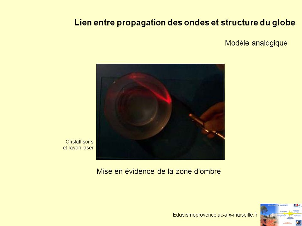Lien entre propagation des ondes et structure du globe