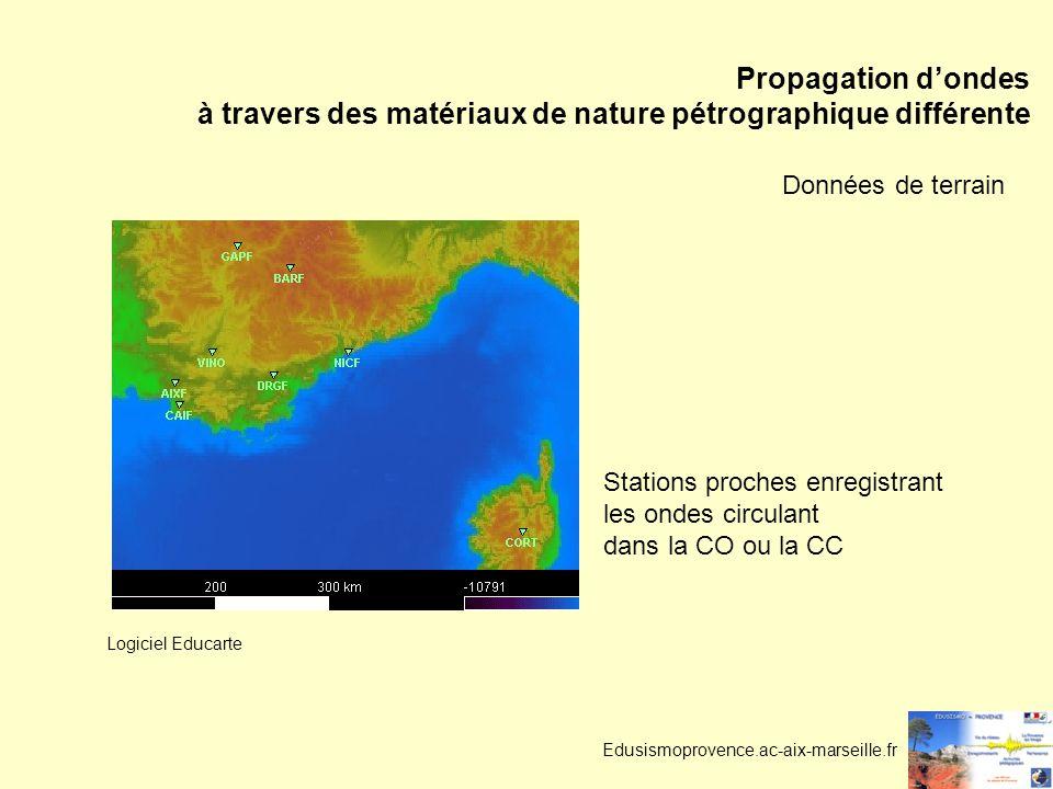 à travers des matériaux de nature pétrographique différente