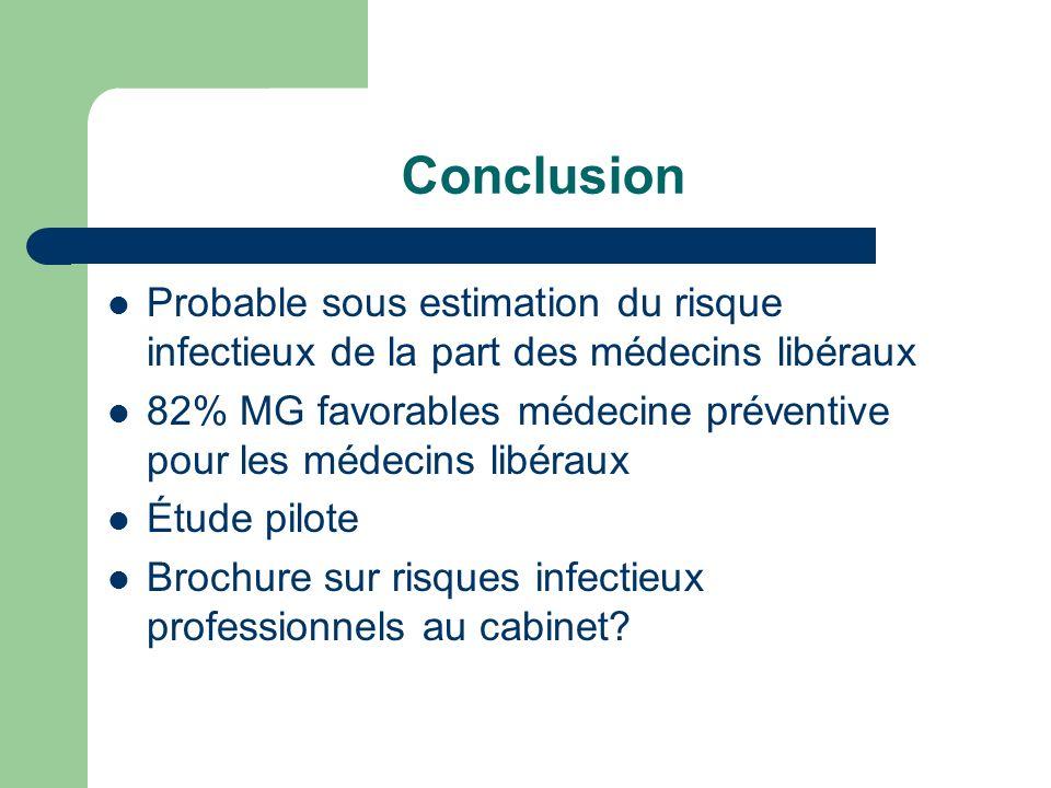 Conclusion Probable sous estimation du risque infectieux de la part des médecins libéraux.