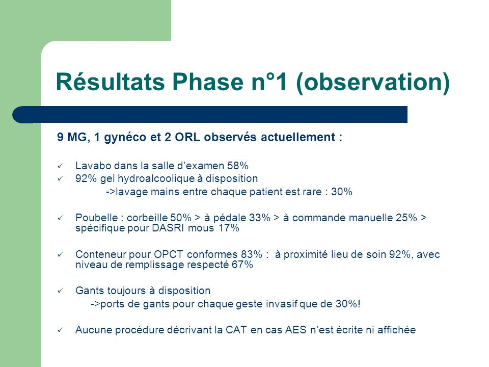 Résultats Phase n°1 (observation)