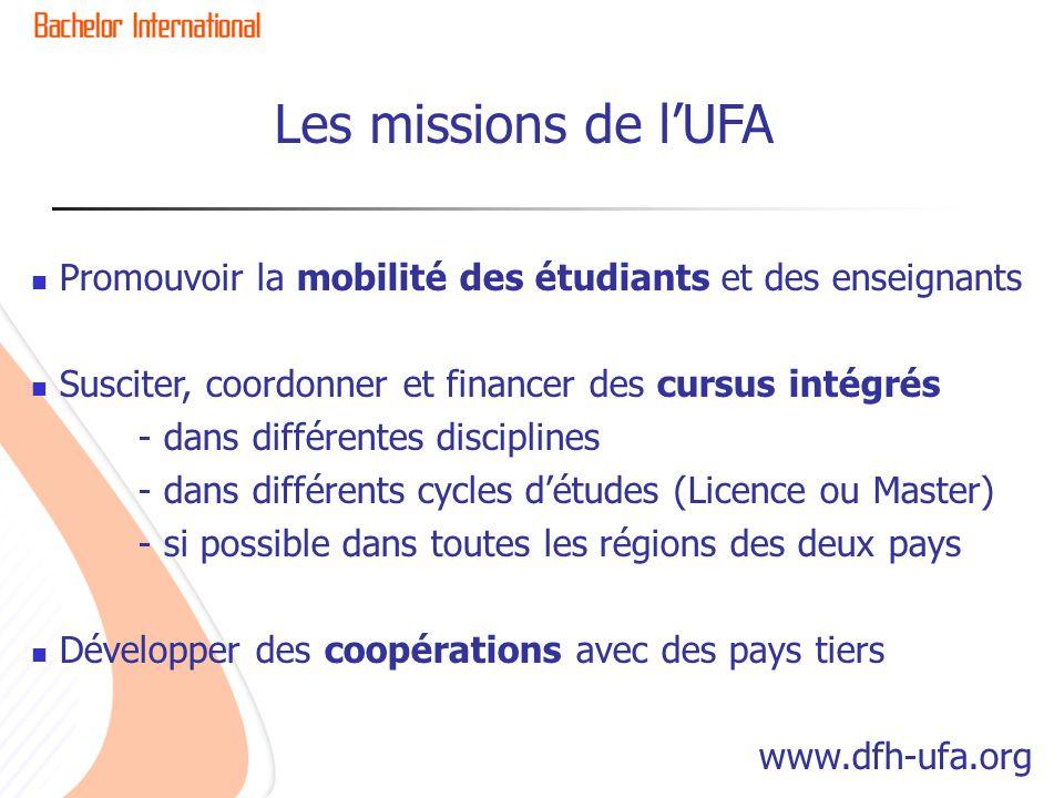 Les missions de l'UFA Promouvoir la mobilité des étudiants et des enseignants. Susciter, coordonner et financer des cursus intégrés.