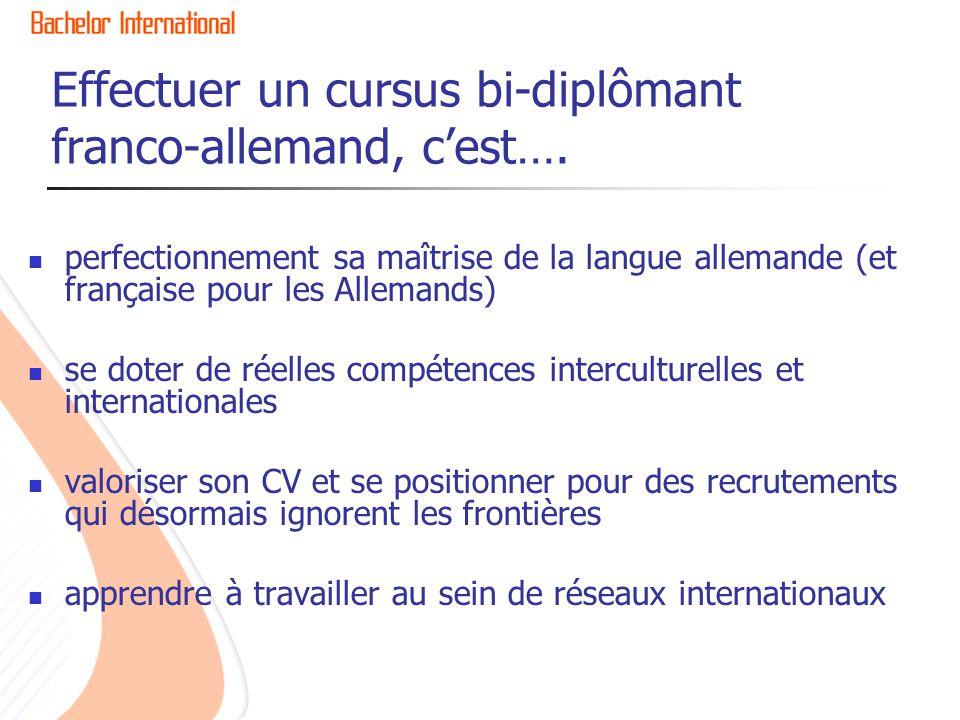 Effectuer un cursus bi-diplômant franco-allemand, c'est….