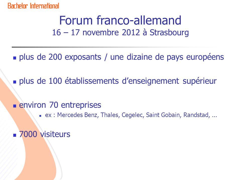 Forum franco-allemand 16 – 17 novembre 2012 à Strasbourg