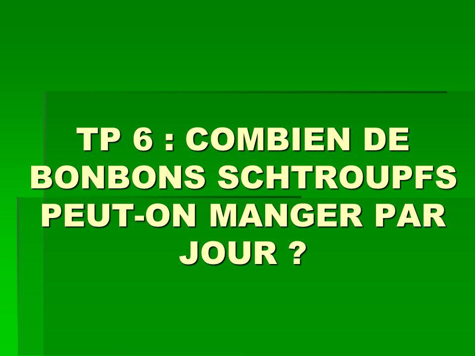 TP 6 : COMBIEN DE BONBONS SCHTROUPFS PEUT-ON MANGER PAR JOUR