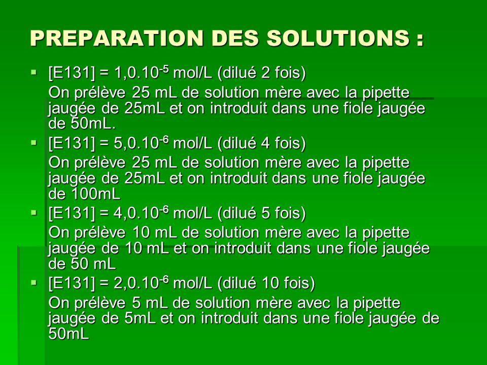 PREPARATION DES SOLUTIONS :